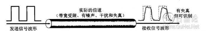 数据通信的基础知识 QQ截图20151126222946.png