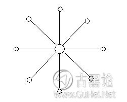TCP/IP网络精讲 之一 开宗明义 204350r1kbx4x4l9mbfl21.png
