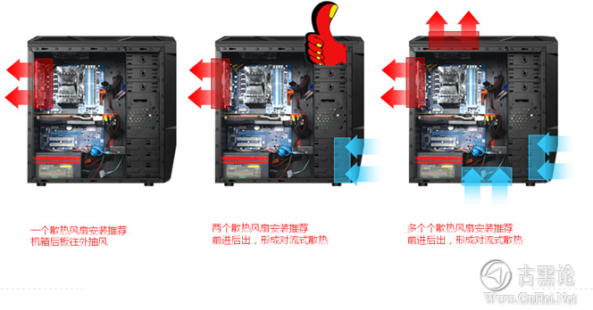 电脑机箱怎么安装散热风扇最好 223535lfs0d952f2paaej2.png
