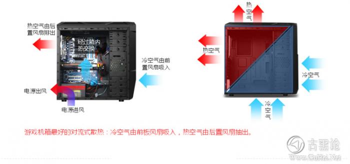 电脑机箱怎么安装散热风扇最好 223541od722ucru2k7ejee.png
