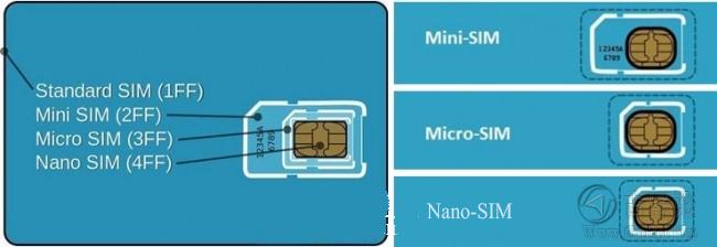 关于SIM卡你必须知道的那些事儿 222257yqa1q1lxmni1hr19.png