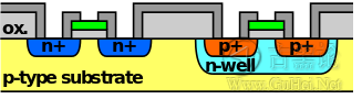 CPU芯片里面几千万的晶体管是怎么实现的? 1fcc857b3ee12e4986dd7706589be208_b.jpg