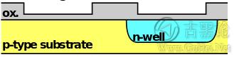CPU芯片里面几千万的晶体管是怎么实现的? 17afc98ebbadbc1e567a9dbe74331432_b.jpg