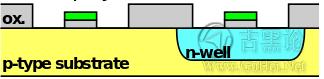 CPU芯片里面几千万的晶体管是怎么实现的? 26d9ce7d8bbb7617e388ef0555fca720_b.jpg