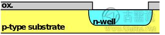 CPU芯片里面几千万的晶体管是怎么实现的? 739a4d1d49fae24227c24324aef10993_b.jpg