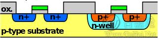 CPU芯片里面几千万的晶体管是怎么实现的? aa44677e1cfc5d3d001dcced3978336e_b.jpg