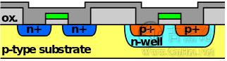 CPU芯片里面几千万的晶体管是怎么实现的? ba641cc32f1ba77c32328a383a70df9a_b.jpg