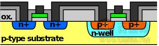 CPU芯片里面几千万的晶体管是怎么实现的? bcf673f0f4a0dfbe49f751fd67ddaa3f_b.jpg