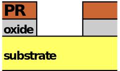 CPU芯片里面几千万的晶体管是怎么实现的? e93536465a2974b7658695f9ad0dfd34_b.jpg