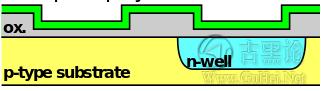 CPU芯片里面几千万的晶体管是怎么实现的? fe1e1b6e0e8f7e8be5b64a513dbb85a6_b.jpg