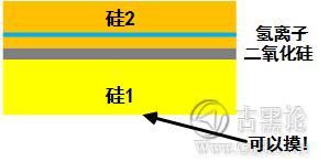 CPU芯片里面几千万的晶体管是怎么实现的? 5a5f3452a3110b0b83fad0edc064493c_b.jpg