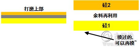 CPU芯片里面几千万的晶体管是怎么实现的? 57e6e2f1e4c44cd4d0e2076b7c9f9075_b.jpg