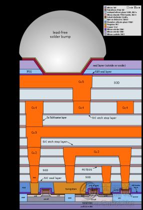 CPU芯片里面几千万的晶体管是怎么实现的? ae9a992cbd18453fbffff2c2868d221e_b.jpg