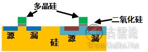 CPU芯片里面几千万的晶体管是怎么实现的? bb0119c72396db29e4d8286c9b8b873c_b.jpg