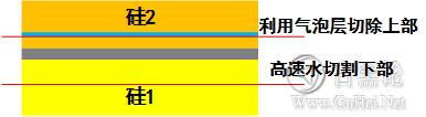 CPU芯片里面几千万的晶体管是怎么实现的? d9d224488af433022cd0dab302a967e0_b.jpg