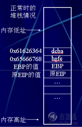 Windows下堆栈溢出入门 QQ截图20151220202044.png