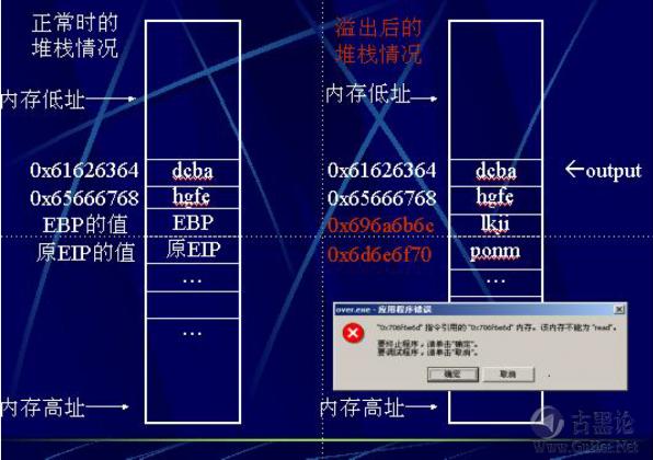 Windows下堆栈溢出入门 QQ截图20151220202231.png