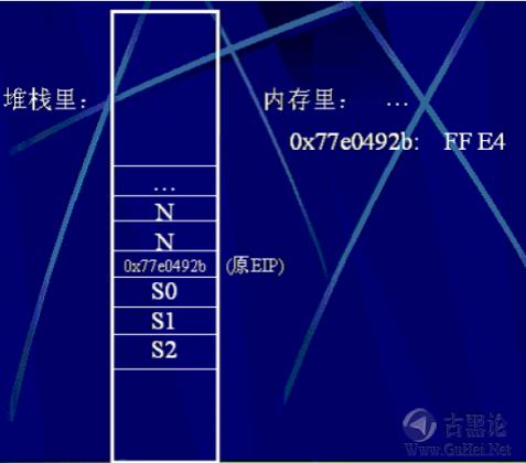 Windows下堆栈溢出入门 QQ截图20151220211349.png