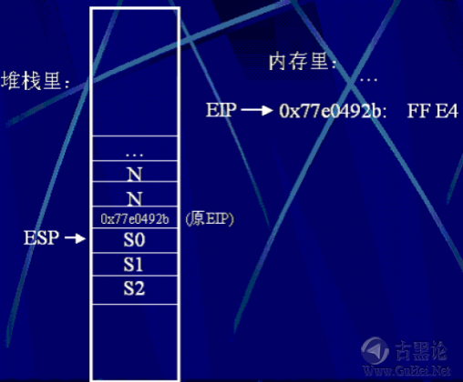 Windows下堆栈溢出入门 QQ截图20151220212248.png