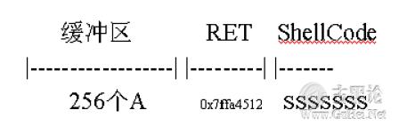 首次实战——FoxMail 溢出漏洞编写 QQ截图20151221150256.png