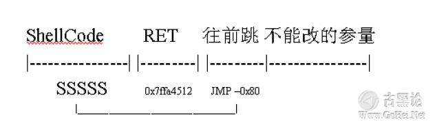 首次实战——FoxMail 溢出漏洞编写 QQ截图20151221150557.png