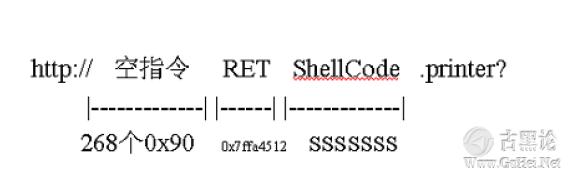 首次实战——FoxMail 溢出漏洞编写 QQ截图20151221152511.png