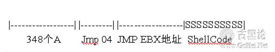 首次实战——FoxMail 溢出漏洞编写 QQ截图20151221153624.png
