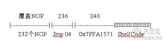 首次实战——FoxMail 溢出漏洞编写 QQ截图20151221154208.png