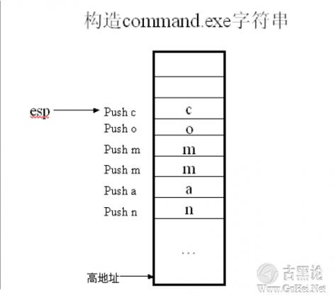 Windows下ShellCode编写初步 QQ截图20151223093153.png
