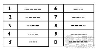 编码的奥秘1_电筒密谈 QQ截图20151223160416.png