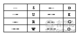 编码的奥秘2_编码与组合 QQ截图20151223161021.png