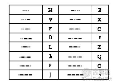 编码的奥秘2_编码与组合 QQ截图20151223161108.png