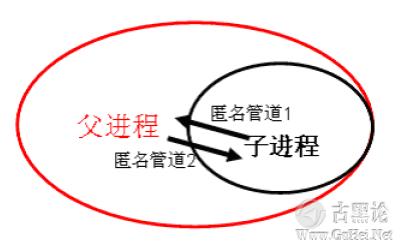 后门的编写和ShellCode的提取 QQ截图20151224135032.png