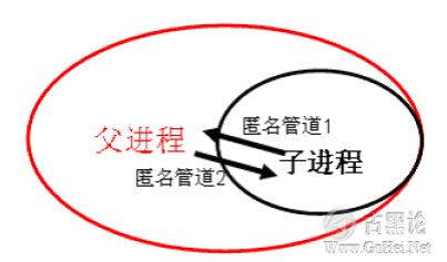 后门的编写和ShellCode的提取 QQ截图20151224141939.png