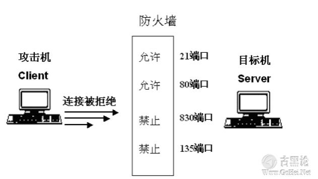 后门的编写和ShellCode的提取 QQ截图20151224145059.png