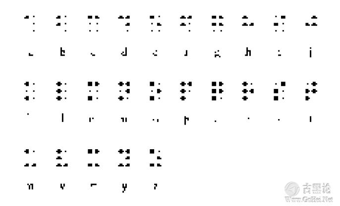 编码的奥秘3_布莱叶盲文与二元编码 QQ截图20151225154106.png
