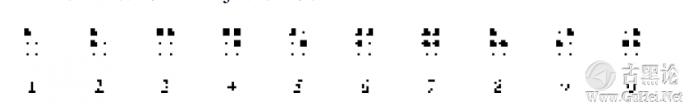 编码的奥秘3_布莱叶盲文与二元编码 QQ截图20151225155036.png