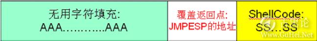 Windows下堆溢出利用编程 QQ截图20151225144724.png