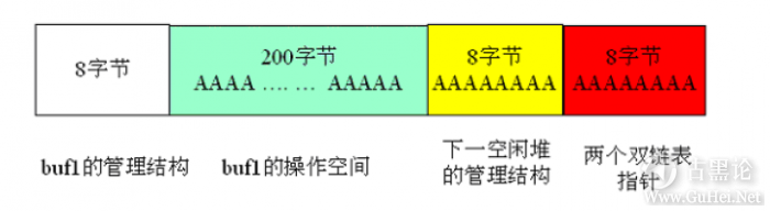 Windows下堆溢出利用编程 QQ截图20151225150030.png