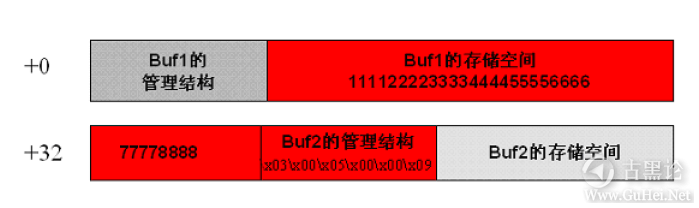 Windows下堆溢出利用编程 QQ截图20151226171313.png