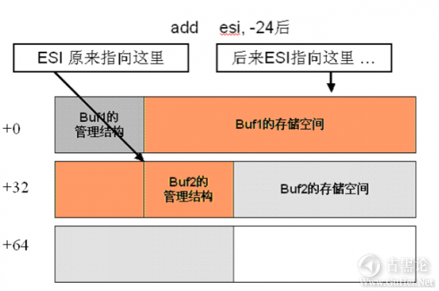 Windows下堆溢出利用编程 QQ截图20151226171343.png