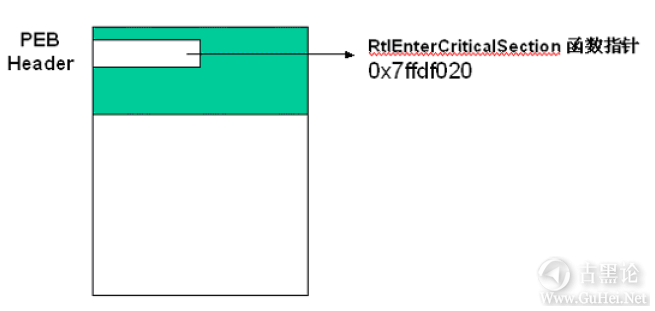Windows下堆溢出利用编程 QQ截图20151226171411.png