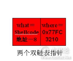 Windows下堆溢出利用编程 QQ截图20151226171423.png