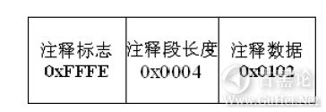 Windows下堆溢出利用编程 QQ截图20151226171441.png