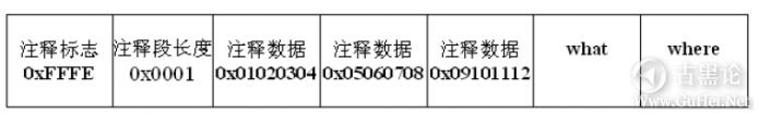 Windows下堆溢出利用编程 QQ截图20151226171447.png