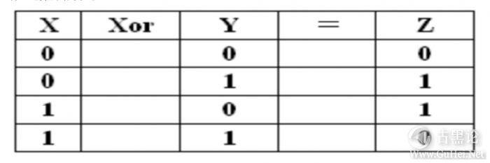 ShellCode变形编码大法 QQ截图20151228112904.png