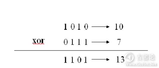 ShellCode变形编码大法 QQ截图20151228112916.png