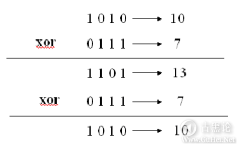 ShellCode变形编码大法 QQ截图20151228112924.png