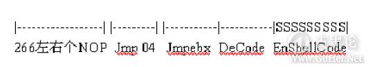 ShellCode变形编码大法 QQ截图20151228113257.png