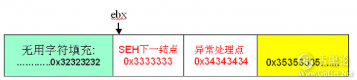 ShellCode变形编码大法 QQ截图20151228113403.png